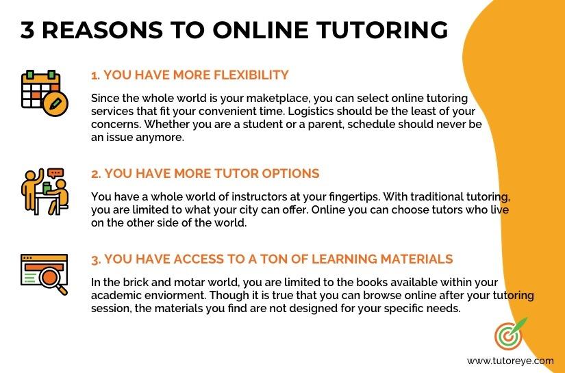 Reasons for online tutoring
