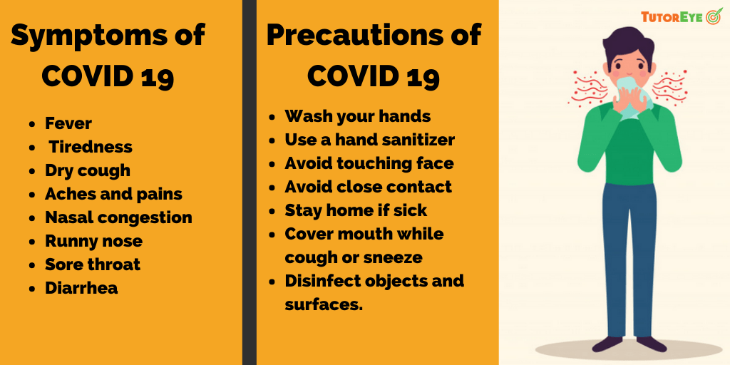 Symptoms and Preventions Covid 19