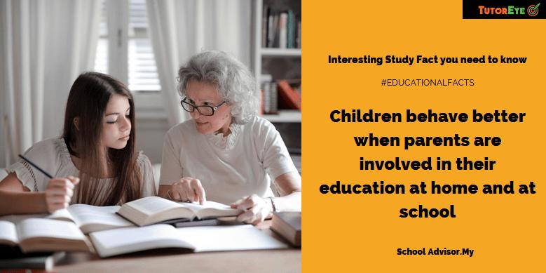 Children Behavior